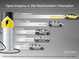 Elektromobilität, Opel, Ampera