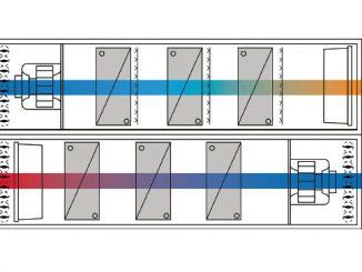 Abluftdirektbefeuchtung mit Kreislaufverbundsystem